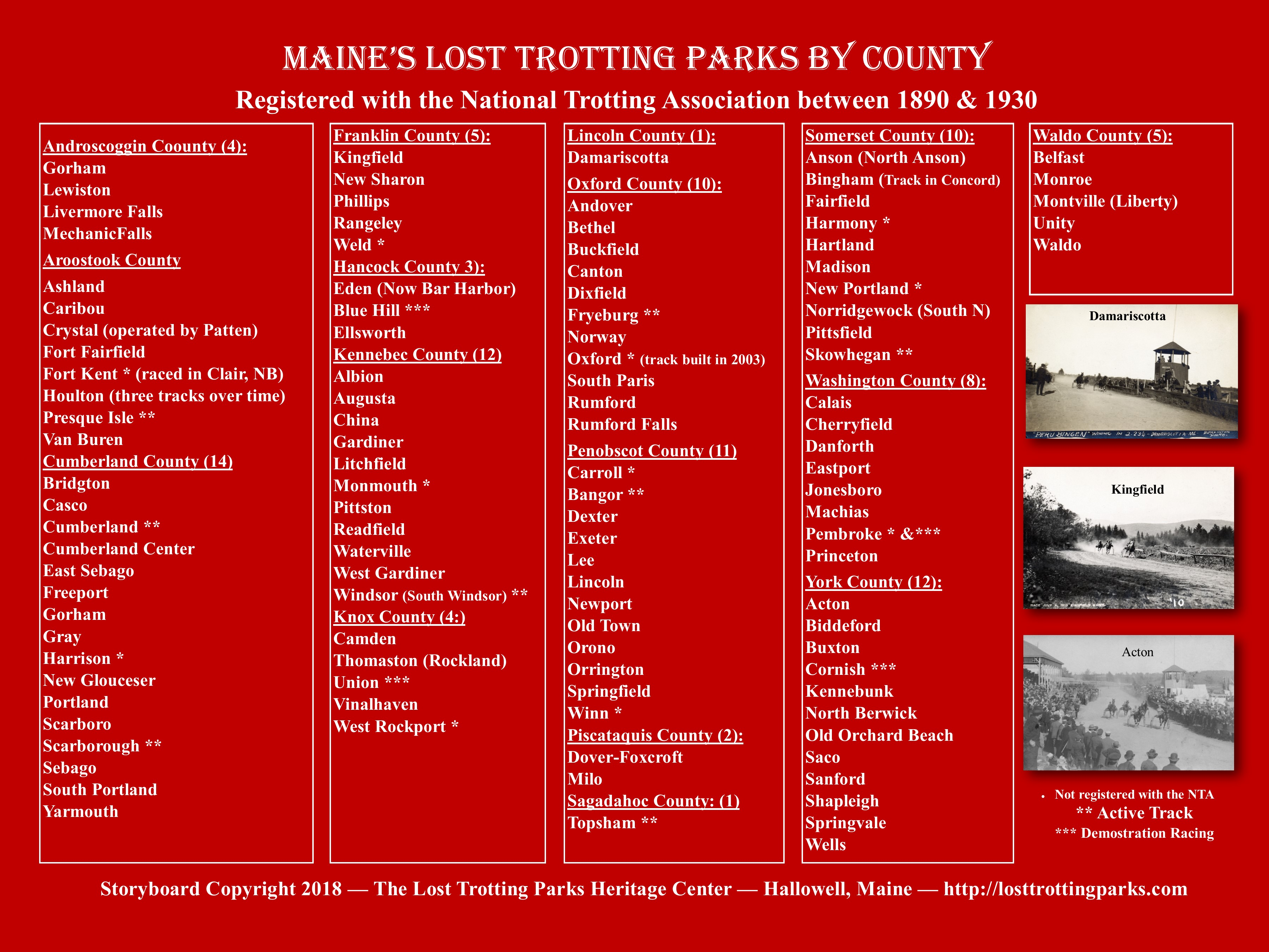 Maine's Active and Lost Trotting Parks by County including National Trotting Association Registration between 1890 and 1930